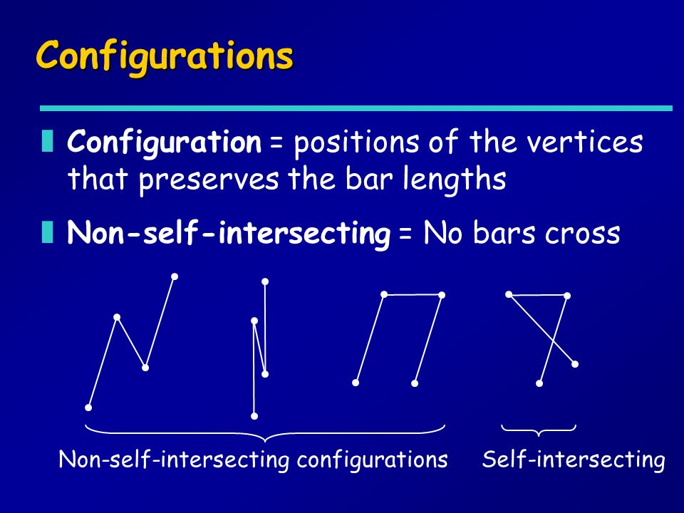 Configurations zConfiguration = positions of the vertices that preserves the bar lengths Non-self-intersecting configurations Self-intersecting zNon-self-intersecting = No bars cross