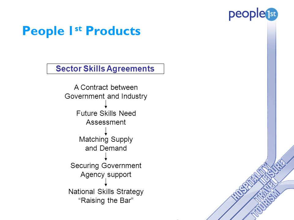 People 1 st Products Sector Skills Agreements A Contract between Government and Industry Future Skills Need Assessment Matching Supply and Demand Securing Government Agency support National Skills Strategy Raising the Bar