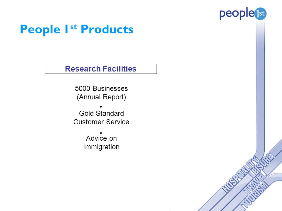 People 1 st Products Research Facilities 5000 Businesses (Annual Report) Gold Standard Customer Service Advice on Immigration