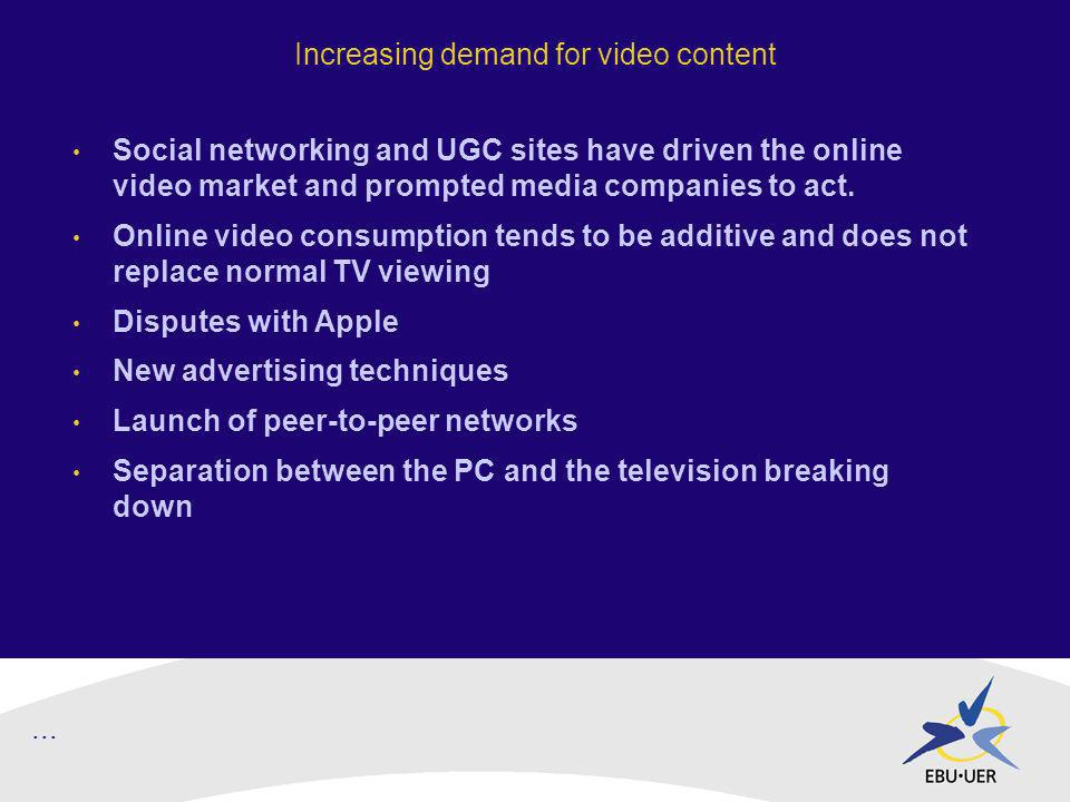 Increasing demand for video content Social networking and UGC sites have driven the online video market and prompted media companies to act.