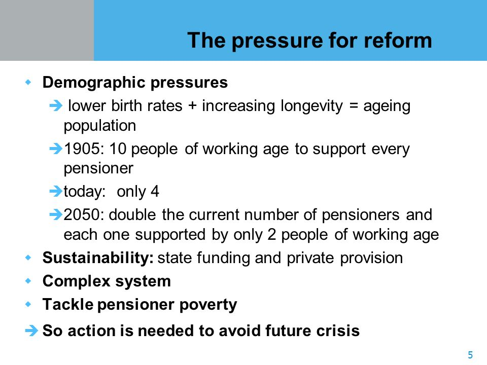 5 The pressure for reform Demographic pressures lower birth rates + increasing longevity = ageing population 1905: 10 people of working age to support every pensioner today: only 4 2050: double the current number of pensioners and each one supported by only 2 people of working age Sustainability: state funding and private provision Complex system Tackle pensioner poverty So action is needed to avoid future crisis