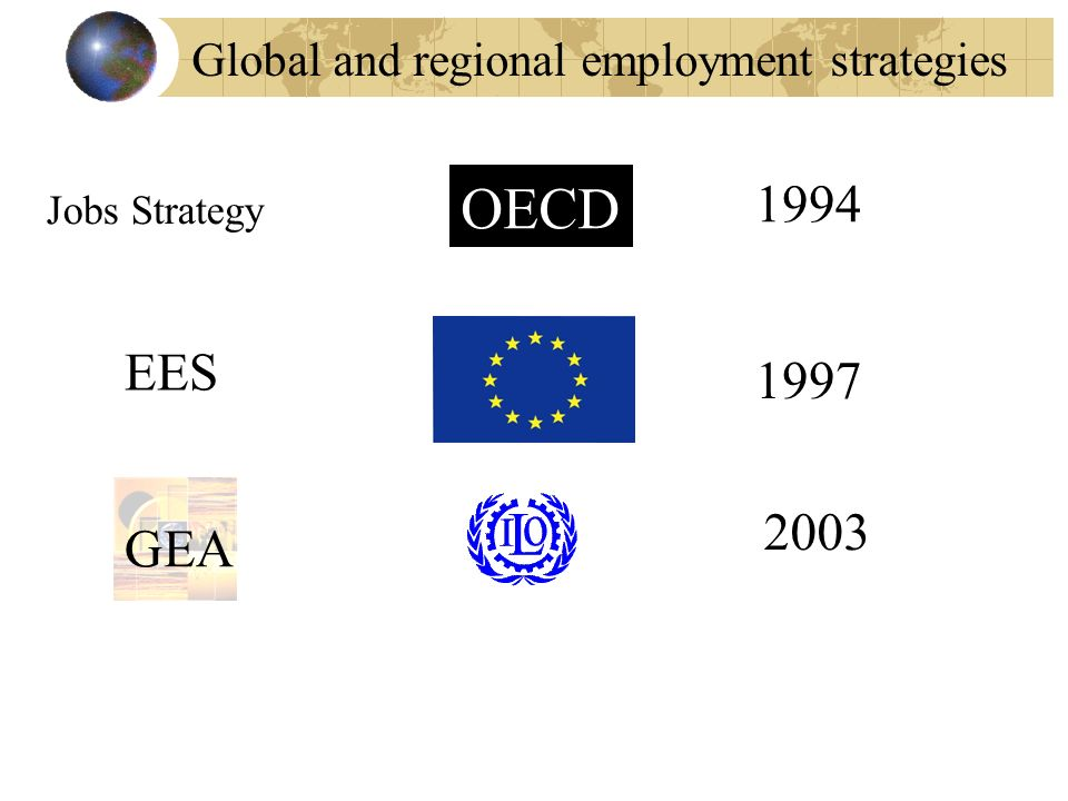Global and regional employment strategies 1997 EES 2003 GEA Jobs Strategy 1994 OECD