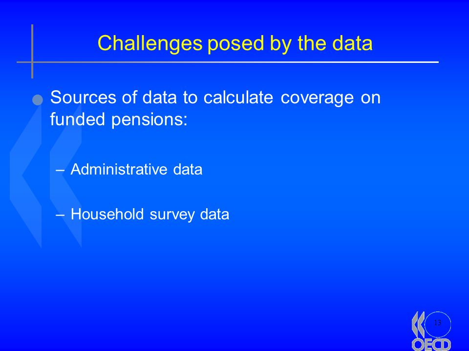 13 Challenges posed by the data Sources of data to calculate coverage on funded pensions: –Administrative data –Household survey data