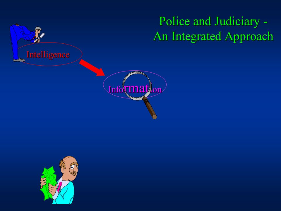 Intelligence Info rmati on Police and Judiciary - An Integrated Approach