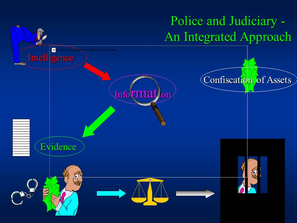 Intelligence Info rmati on Evidence Confiscation of Assets Police and Judiciary - An Integrated Approach