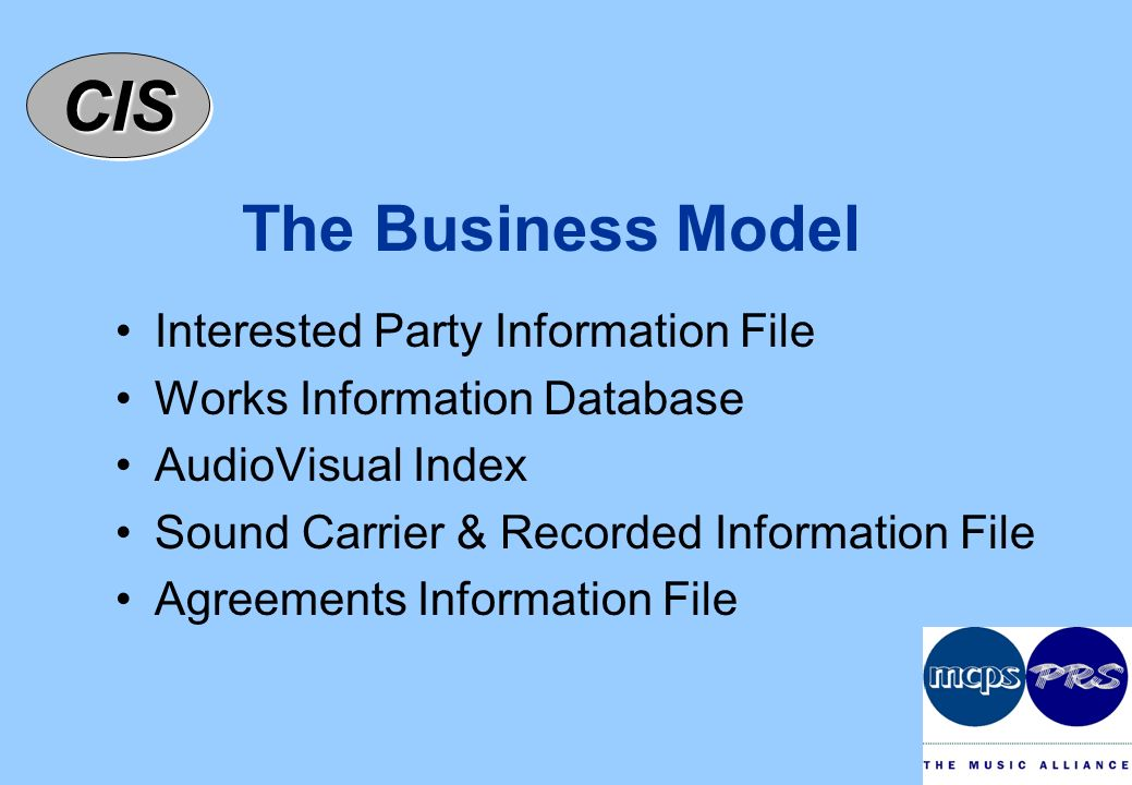 CISCIS The Business Model Interested Party Information File Works Information Database AudioVisual Index Sound Carrier & Recorded Information File Agreements Information File