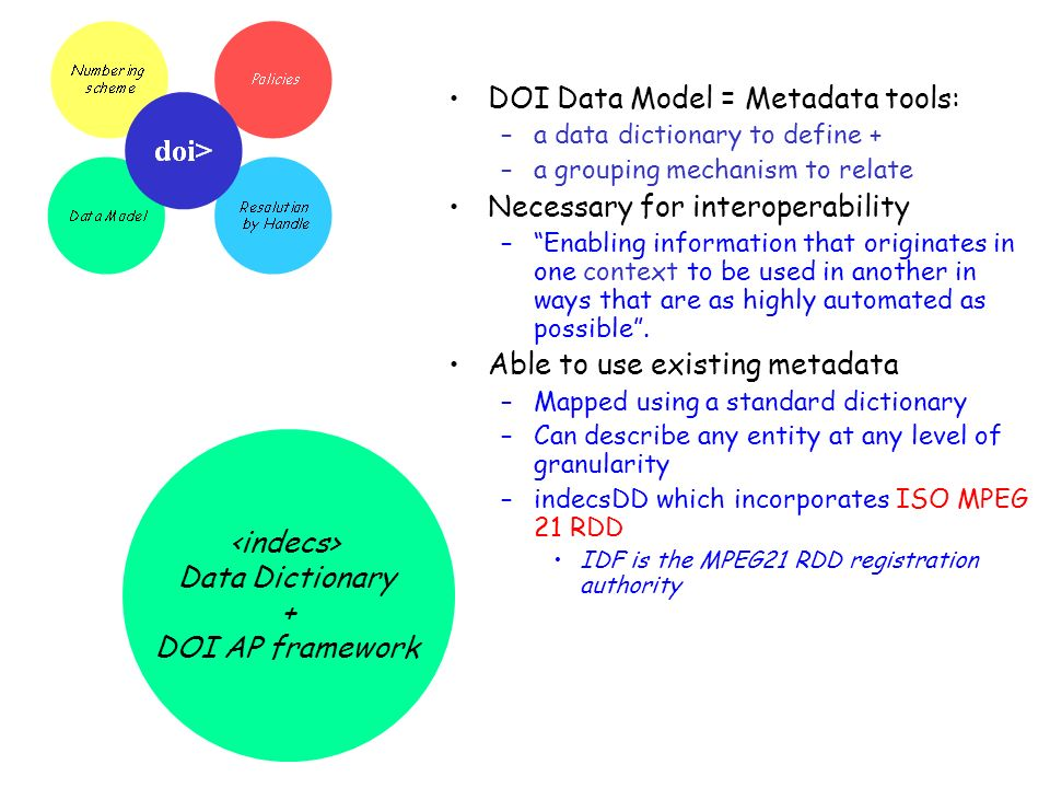 Data Dictionary + DOI AP framework DOI Data Model = Metadata tools: –a data dictionary to define + –a grouping mechanism to relate Necessary for interoperability –Enabling information that originates in one context to be used in another in ways that are as highly automated as possible.