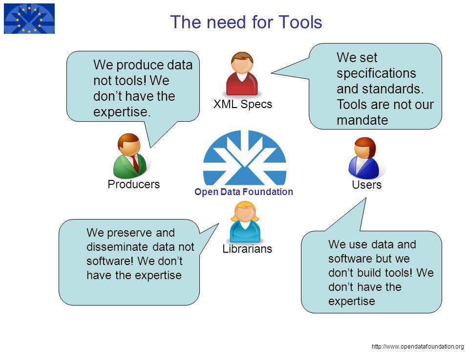 http://www.opendatafoundation.org The need for Tools We produce data not tools.