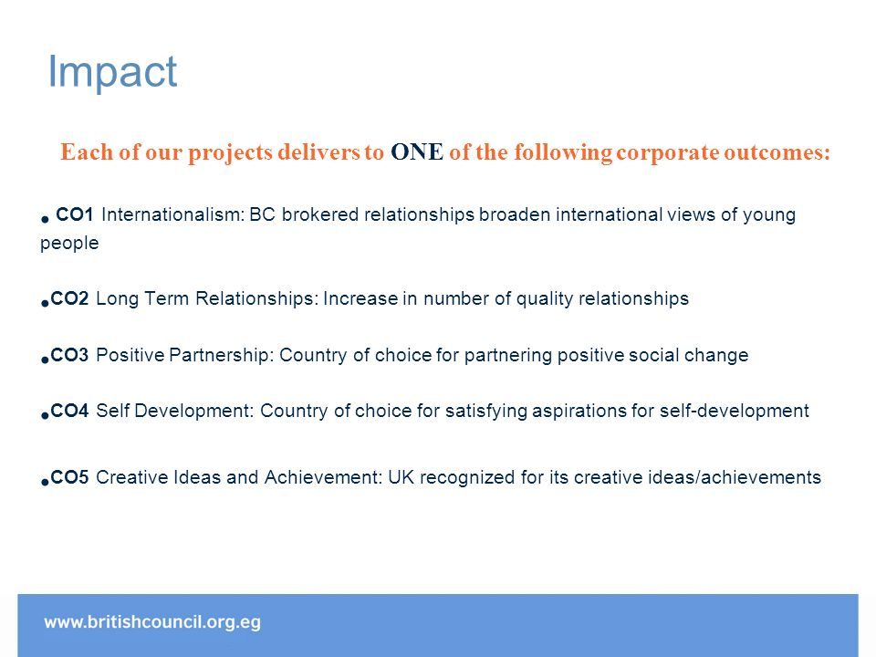Impact CO1 Internationalism: BC brokered relationships broaden international views of young people CO2 Long Term Relationships: Increase in number of quality relationships CO3 Positive Partnership: Country of choice for partnering positive social change CO4 Self Development: Country of choice for satisfying aspirations for self-development CO5 Creative Ideas and Achievement: UK recognized for its creative ideas/achievements Each of our projects delivers to ONE of the following corporate outcomes: