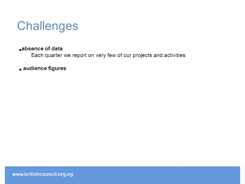 Challenges absence of data Each quarter we report on very few of our projects and activities audience figures