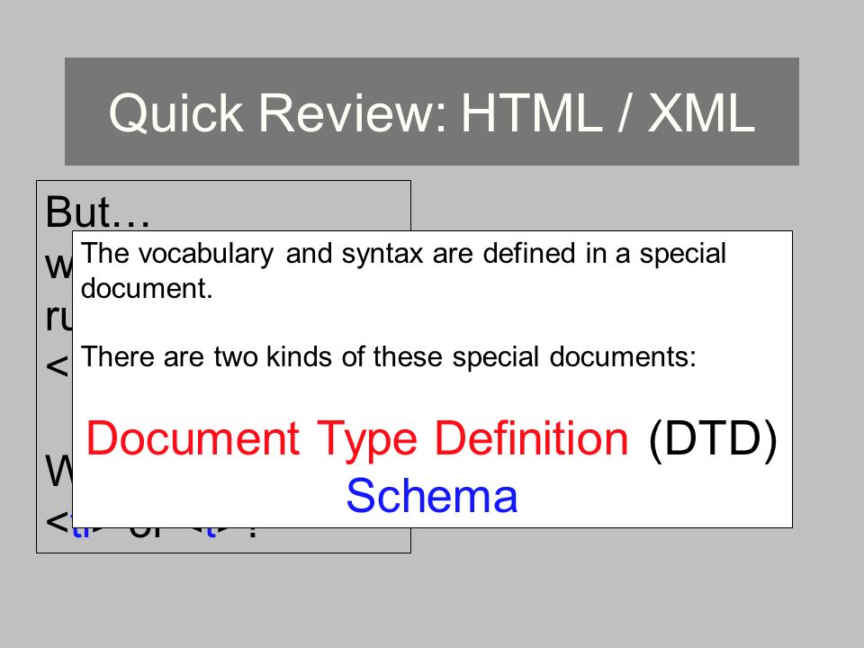Quick Review: HTML / XML But… where are the rules for and .