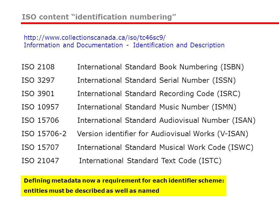 ISO content identification numbering ISO 2108 International Standard Book Numbering (ISBN) ISO 3297 International Standard Serial Number (ISSN) ISO 3901 International Standard Recording Code (ISRC) ISO 10957 International Standard Music Number (ISMN) ISO 15706 International Standard Audiovisual Number (ISAN) ISO 15706-2 Version identifier for Audiovisual Works (V-ISAN) ISO 15707 International Standard Musical Work Code (ISWC) ISO 21047 International Standard Text Code (ISTC) http://www.collectionscanada.ca/iso/tc46sc9/ Information and Documentation - Identification and Description Defining metadata now a requirement for each identifier scheme: entities must be described as well as named