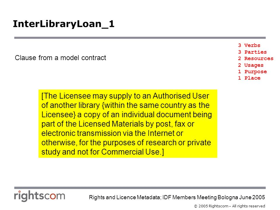 © 2005 Rightscom – All rights reserved Rights and Licence Metadata; IDF Members Meeting Bologna June 2005 Resource Time Place 3 Verbs 3 Parties 2 Resources 2 Usages 1 Purpose 1 Place Party [The Licensee may supply to an Authorised User of another library {within the same country as the Licensee} a copy of an individual document being part of the Licensed Materials by post, fax or electronic transmission via the Internet or otherwise, for the purposes of research or private study and not for Commercial Use.] InterLibraryLoan_1 Clause from a model contract