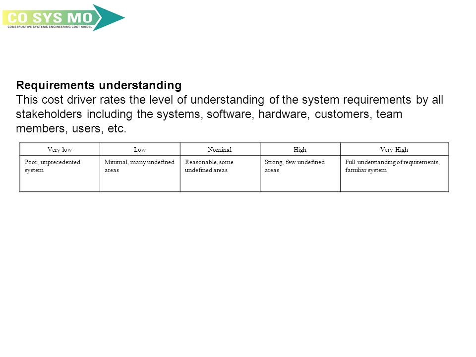 Requirements understanding This cost driver rates the level of understanding of the system requirements by all stakeholders including the systems, software, hardware, customers, team members, users, etc.