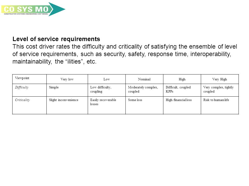 Level of service requirements This cost driver rates the difficulty and criticality of satisfying the ensemble of level of service requirements, such as security, safety, response time, interoperability, maintainability, the ilities, etc.