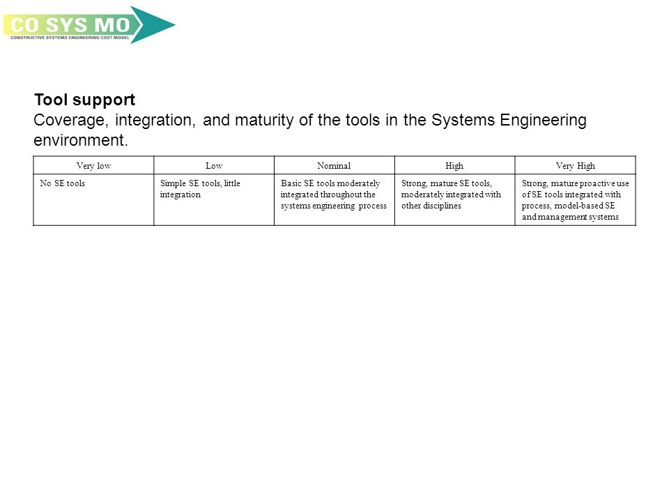 Tool support Coverage, integration, and maturity of the tools in the Systems Engineering environment.