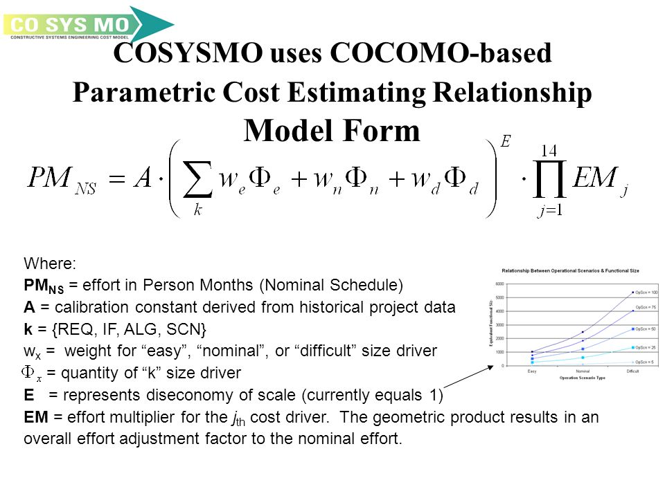 Where: PM NS = effort in Person Months (Nominal Schedule) A = calibration constant derived from historical project data k = {REQ, IF, ALG, SCN} w x = weight for easy, nominal, or difficult size driver = quantity of k size driver E = represents diseconomy of scale (currently equals 1) EM = effort multiplier for the j th cost driver.