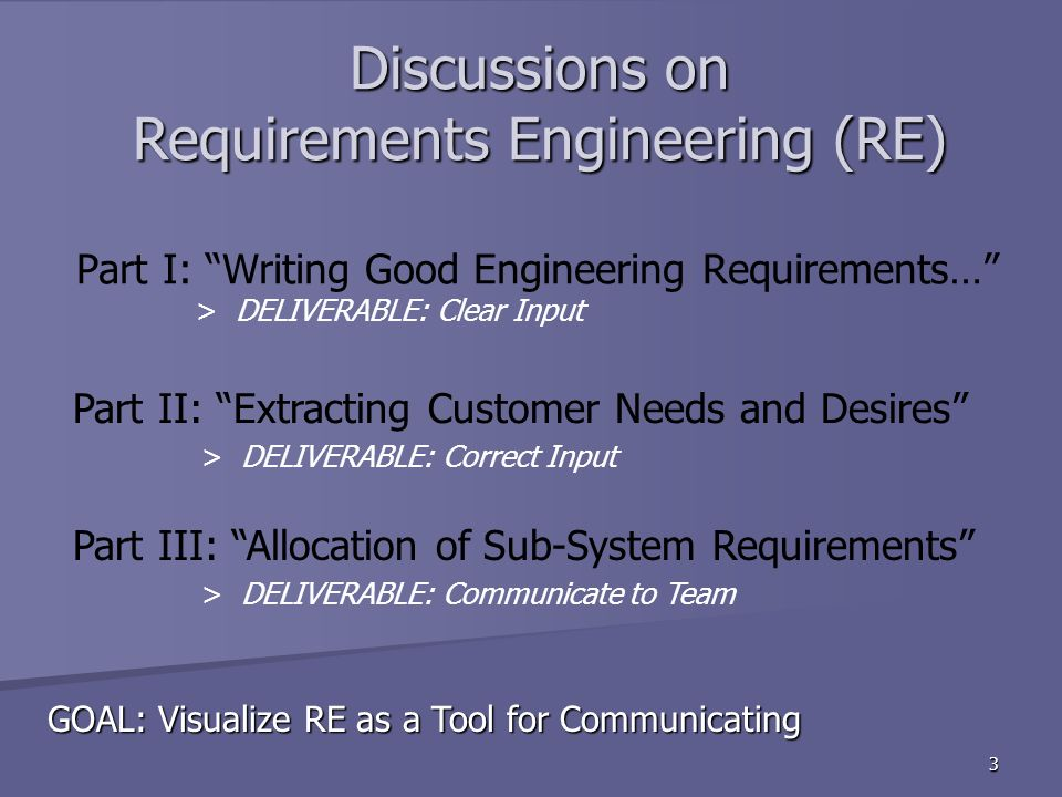 3 Part I: Writing Good Engineering Requirements… > DELIVERABLE: Clear Input Part II: Extracting Customer Needs and Desires > DELIVERABLE: Correct Input GOAL: Visualize RE as a Tool for Communicating Part III: Allocation of Sub-System Requirements > DELIVERABLE: Communicate to Team Discussions on Requirements Engineering (RE)