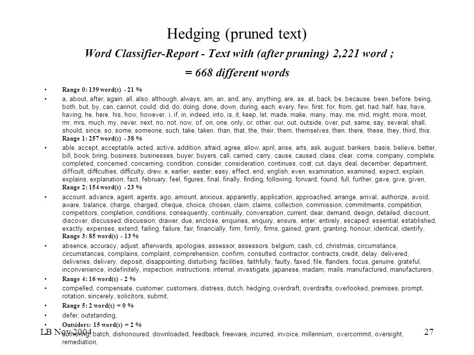 LB Nov 200427 Hedging (pruned text) Word Classifier-Report - Text with (after pruning) 2,221 word ; = 668 different words Range 0: 139 word(s) - 21 % a, about, after, again, all, also, although, always, am, an, and, any, anything, are, as, at, back, be, because, been, before, being, both, but, by, can, cannot, could, did, do, doing, done, down, during, each, every, few, first, for, from, get, had, half, has, have, having, he, here, his, how, however, i, if, in, indeed, into, is, it, keep, let, made, make, many, may, me, mid, might, more, most, mr, mrs, much, my, never, next, no, not, now, of, on, one, only, or, other, our, out, outside, over, put, same, say, several, shall, should, since, so, some, someone, such, take, taken, than, that, the, their, them, themselves, then, there, these, they, third, this, Range 1: 257 word(s) - 38 % able, accept, acceptable, acted, active, addition, afraid, agree, allow, april, arise, arts, ask, august, bankers, basis, believe, better, bill, book, bring, business, businesses, buyer, buyers, call, carried, carry, cause, caused, class, clear, come, company, complete, completed, concerned, concerning, condition, consider, consideration, continues, cost, cut, days, deal, december, department, difficult, difficulties, difficulty, drew, e, earlier, easter, easy, effect, end, english, even, examination, examined, expect, explain, explains, explanation, fact, february, feel, figures, final, finally, finding, following, forward, found, full, further, gave, give, given, Range 2: 154 word(s) - 23 % account, advance, agent, agents, ago, amount, anxious, apparently, application, approached, arrange, arrival, authorize, avoid, aware, balance, charge, charged, cheque, choice, chosen, claim, claims, collection, commission, commitments, competition, competitors, completion, conditions, consequently, continually, conversation, current, dear, demand, design, detailed, discount, discover, discussed, discussion, drawer, due, enclose, enquiries, enquiry, ensure, enter, entirely, escaped, essential, established, exactly, expenses, extend, failing, failure, fair, financially, firm, firmly, firms, gained, grant, granting, honour, identical, identify, Range 3: 85 word(s) - 13 % absence, accuracy, adjust, afterwards, apologies, assessor, assessors, belgium, cash, cd, christmas, circumstance, circumstances, complains, complaint, comprehension, confirm, consulted, contractor, contracts, credit, delay, delivered, deliveries, delivery, deposit, disappointing, disturbing, facilities, faithfully, faulty, faxed, file, flanders, focus, genuine, grateful, inconvenience, indefinitely, inspection, instructions, internal, investigate, japanese, madam, mails, manufactured, manufacturers, Range 4: 16 word(s) - 2 % compelled, compensate, customer, customers, distress, dutch, hedging, overdraft, overdrafts, overlooked, premises, prompt, rotation, sincerely, solicitors, submit, Range 5: 2 word(s) = 0 % defer, outstanding, Outsiders: 15 word(s) = 2 % authoring, batch, dishonoured, downloaded, feedback, freeware, incurred, invoice, millennium, overcommit, oversight, remediation,