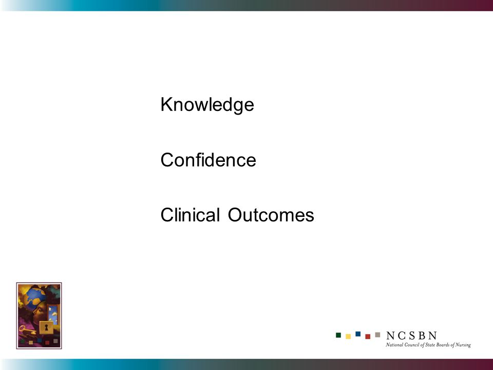 Knowledge Confidence Clinical Outcomes