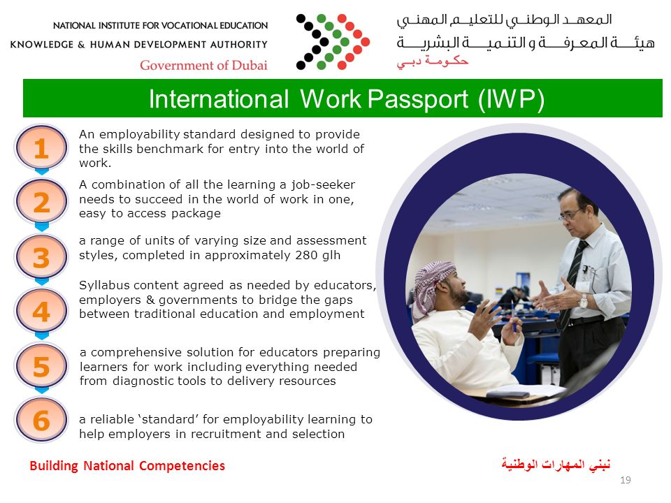 Building National Competencies نبني المهارات الوطنية International Work Passport (IWP) 1 An employability standard designed to provide the skills benchmark for entry into the world of work.