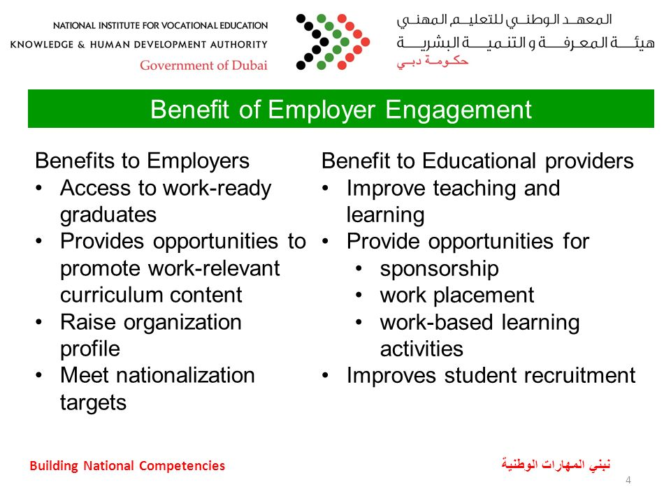 Building National Competencies نبني المهارات الوطنية 4 Benefit of Employer Engagement Benefits to Employers Access to work-ready graduates Provides opportunities to promote work-relevant curriculum content Raise organization profile Meet nationalization targets Benefit to Educational providers Improve teaching and learning Provide opportunities for sponsorship work placement work-based learning activities Improves student recruitment