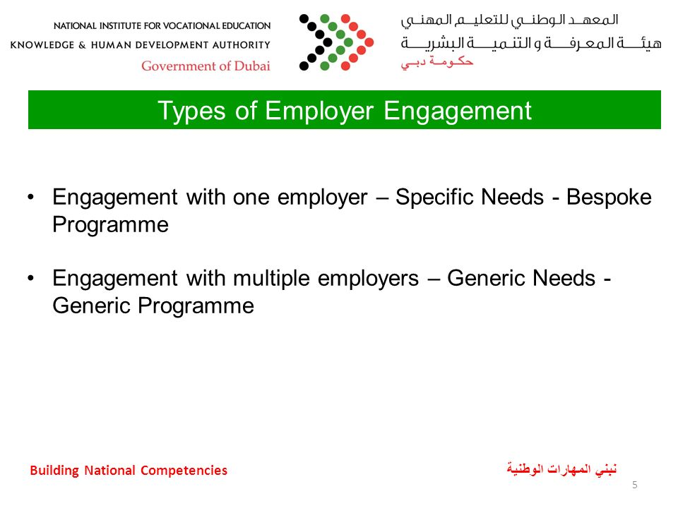 Building National Competencies نبني المهارات الوطنية 5 Types of Employer Engagement Engagement with one employer – Specific Needs - Bespoke Programme Engagement with multiple employers – Generic Needs - Generic Programme
