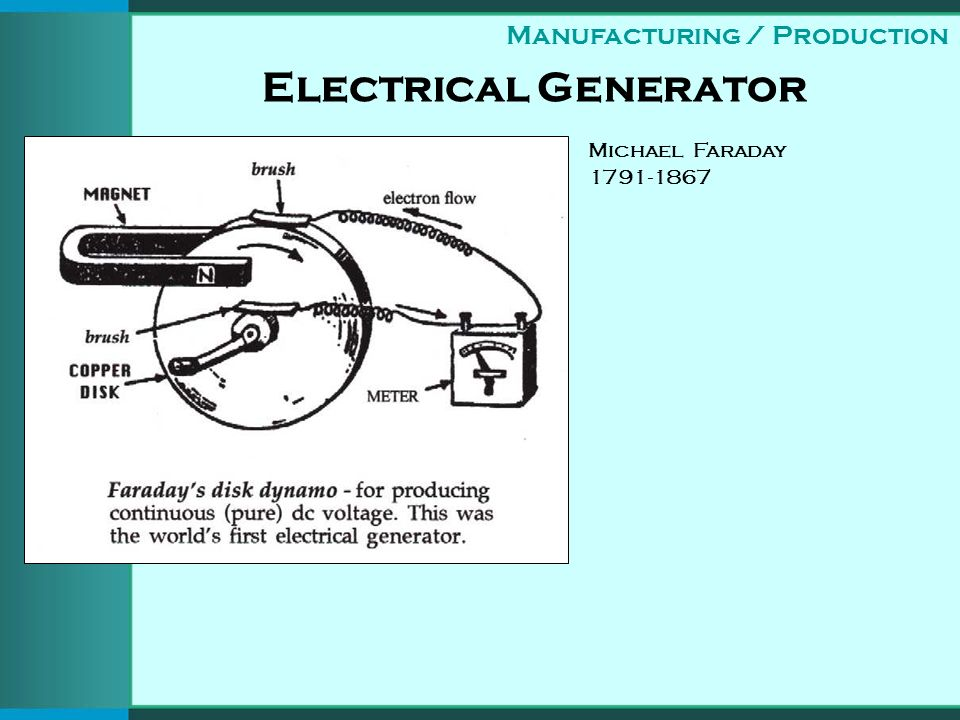 Electrical Generator Michael Faraday 1791-1867 Manufacturing / Production