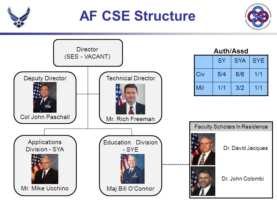 AF CSE Structure Faculty Scholars In Residence Dr.