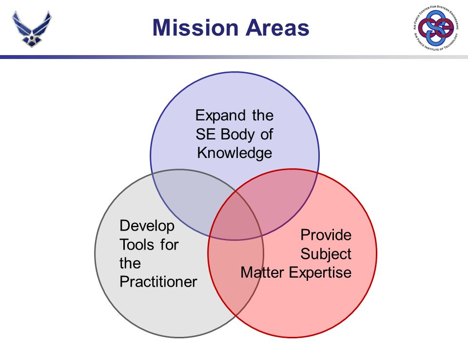 Mission Areas Expand the SE Body of Knowledge Develop Tools for the Practitioner Provide Subject Matter Expertise
