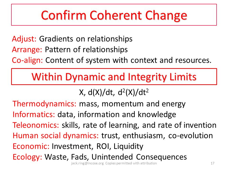 Confirm Coherent Change X, d(X)/dt, d 2 (X)/dt 2 Thermodynamics: mass, momentum and energy Informatics: data, information and knowledge Teleonomics: skills, rate of learning, and rate of invention Human social dynamics: trust, enthusiasm, co-evolution Economic: Investment, ROI, Liquidity Ecology: Waste, Fads, Unintended Consequences Within Dynamic and Integrity Limits Adjust: Gradients on relationships Arrange: Pattern of relationships Co-align: Content of system with context and resources.