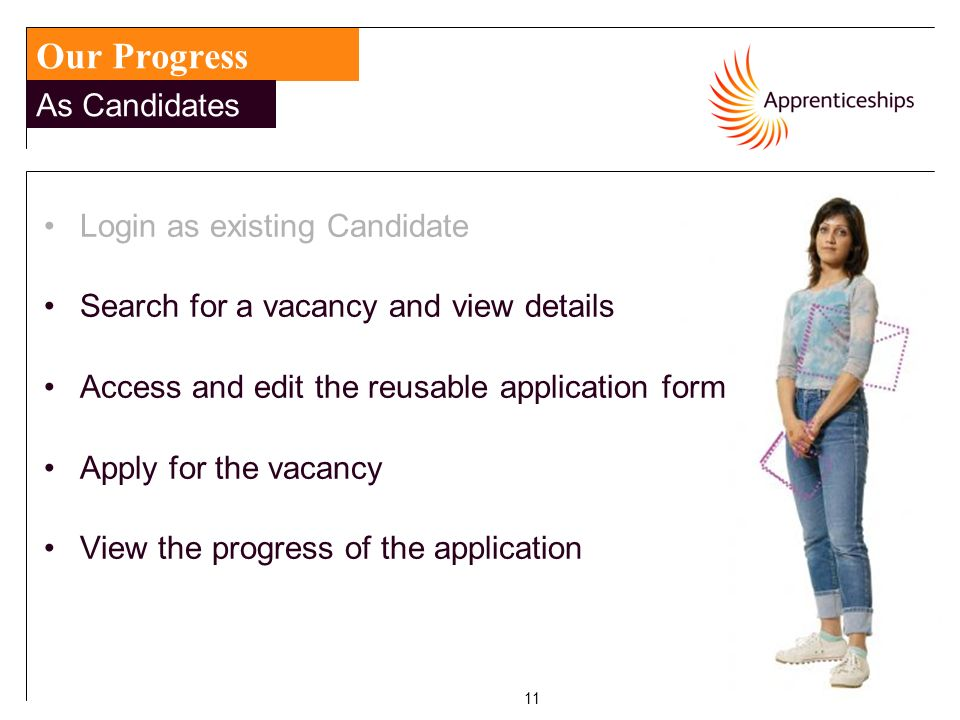 11 Login as existing Candidate Search for a vacancy and view details Access and edit the reusable application form Apply for the vacancy View the progress of the application Our Progress As Candidates