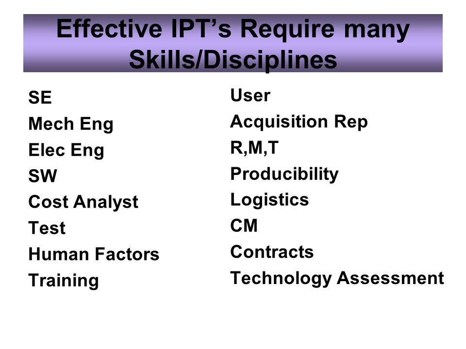 Effective IPTs Require many Skills/Disciplines SE Mech Eng Elec Eng SW Cost Analyst Test Human Factors Training User Acquisition Rep R,M,T Producibility Logistics CM Contracts Technology Assessment