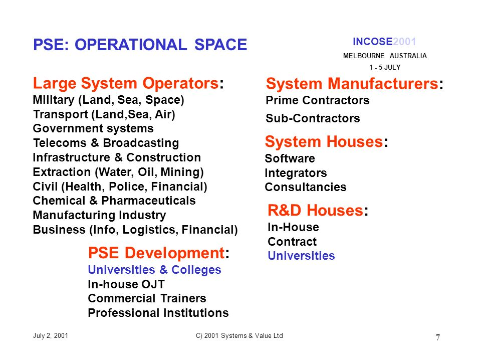 7 INCOSE2001 MELBOURNE AUSTRALIA 1 - 5 JULY July 2, 2001 C) 2001 Systems & Value Ltd PSE: OPERATIONAL SPACE System Manufacturers: Prime Contractors Sub-Contractors Large System Operators: Military (Land, Sea, Space) Transport (Land,Sea, Air) Government systems Telecoms & Broadcasting Infrastructure & Construction Extraction (Water, Oil, Mining) Civil (Health, Police, Financial) Chemical & Pharmaceuticals Manufacturing Industry Business (Info, Logistics, Financial) System Houses: Software Integrators Consultancies R&D Houses: In-House Contract Universities PSE Development: Universities & Colleges In-house OJT Commercial Trainers Professional Institutions