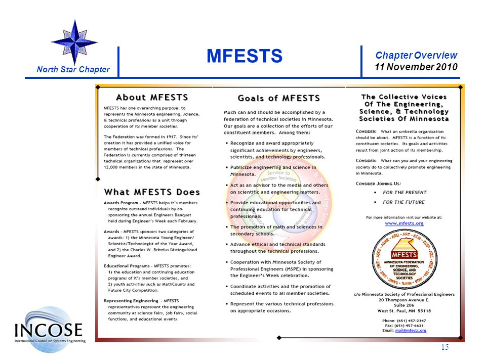 Chapter Overview 11 November 2010 North Star Chapter 15 MFESTS