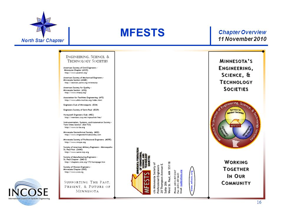 Chapter Overview 11 November 2010 North Star Chapter 16 MFESTS