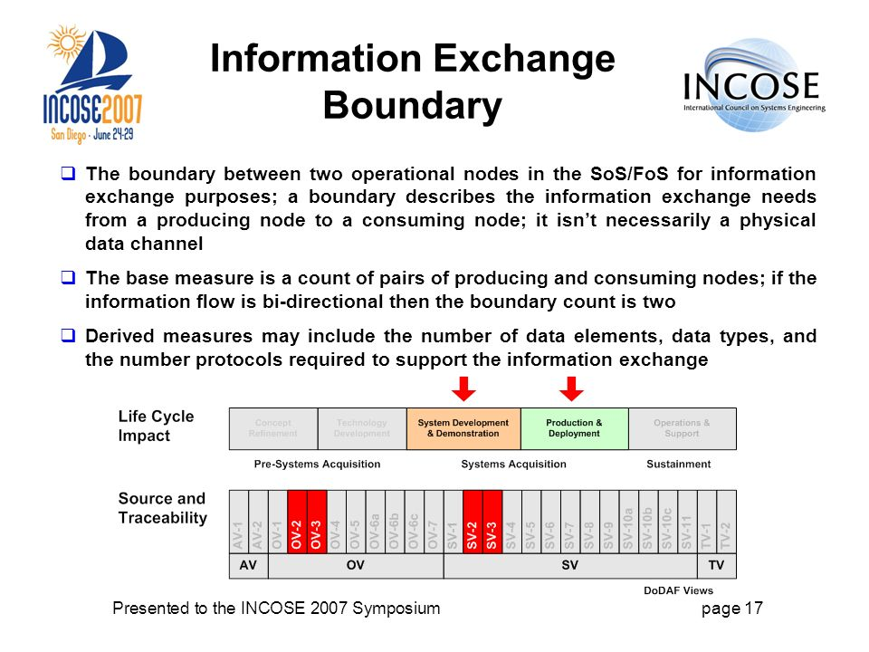 Presented to the INCOSE 2007 Symposiumpage 17 Information Exchange Boundary The boundary between two operational nodes in the SoS/FoS for information exchange purposes; a boundary describes the information exchange needs from a producing node to a consuming node; it isnt necessarily a physical data channel The base measure is a count of pairs of producing and consuming nodes; if the information flow is bi-directional then the boundary count is two Derived measures may include the number of data elements, data types, and the number protocols required to support the information exchange