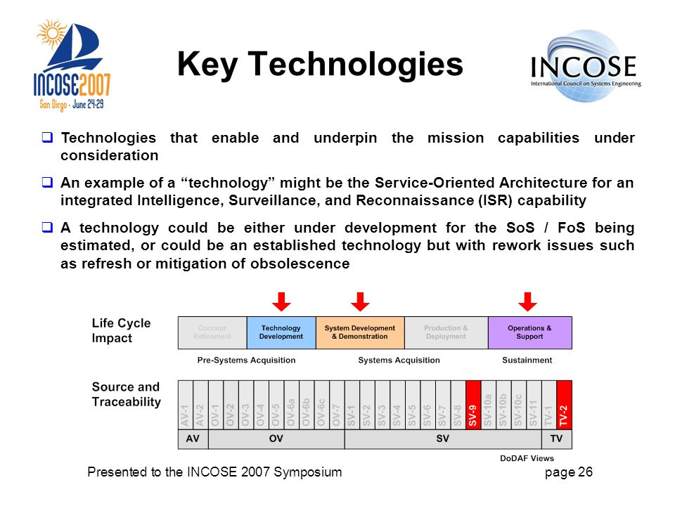 Presented to the INCOSE 2007 Symposiumpage 26 Key Technologies Technologies that enable and underpin the mission capabilities under consideration An example of a technology might be the Service-Oriented Architecture for an integrated Intelligence, Surveillance, and Reconnaissance (ISR) capability A technology could be either under development for the SoS / FoS being estimated, or could be an established technology but with rework issues such as refresh or mitigation of obsolescence