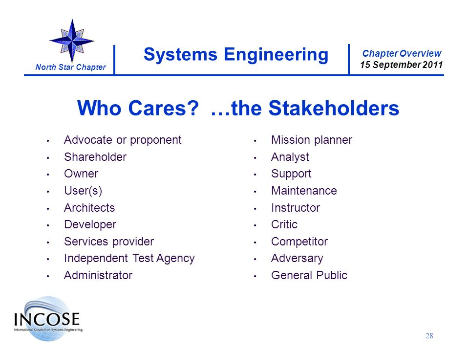 Chapter Overview 15 September 2011 North Star Chapter 28 Systems Engineering Who Cares.