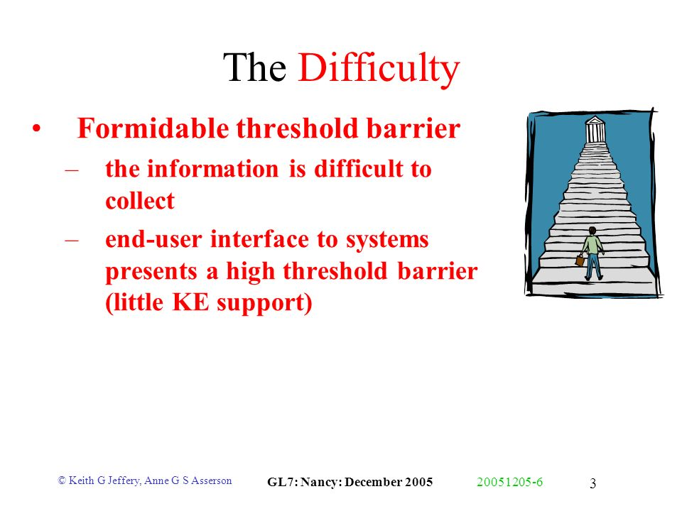 © Keith G Jeffery, Anne G S Asserson GL7: Nancy: December 200520051205-6 3 The Difficulty Formidable threshold barrier –the information is difficult to collect –end-user interface to systems presents a high threshold barrier (little KE support)