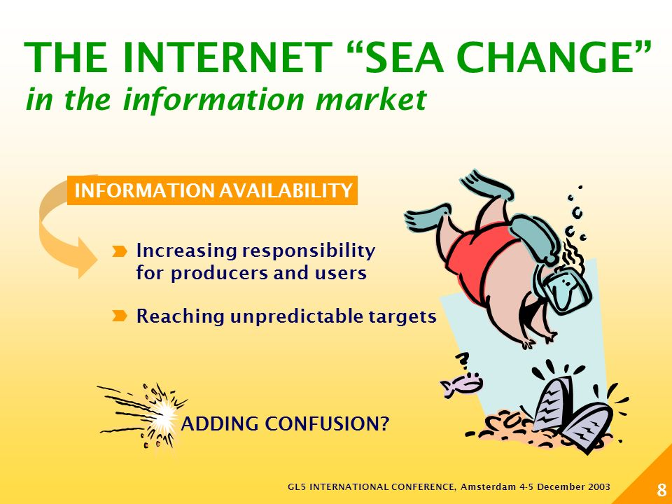 GL5 INTERNATIONAL CONFERENCE, Amsterdam 4-5 December 2003 8 THE INTERNET SEA CHANGE in the information market INFORMATION AVAILABILITY ADDING CONFUSION.