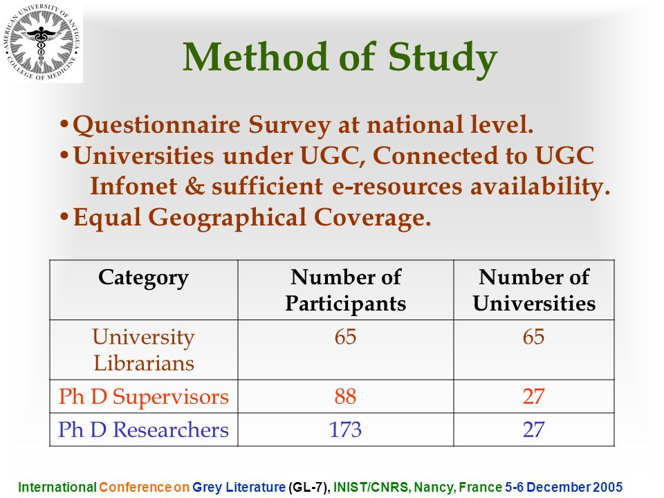 Method of Study International Conference on Grey Literature (GL-7), INIST/CNRS, Nancy, France 5-6 December 2005 CategoryNumber of Participants Number of Universities University Librarians 65 Ph D Supervisors8827 Ph D Researchers17327 Questionnaire Survey at national level.