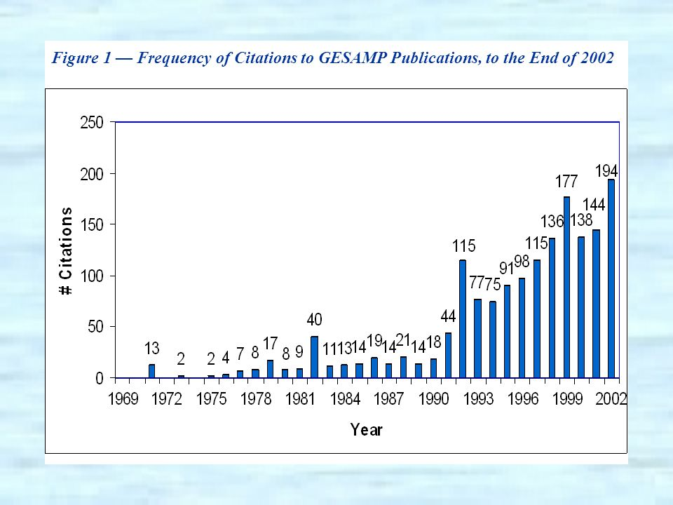 Figure 1 Frequency of Citations to GESAMP Publications, to the End of 2002