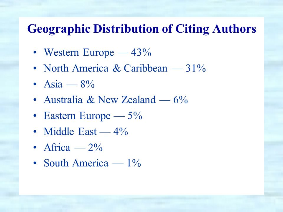 Geographic Distribution of Citing Authors Western Europe 43% North America & Caribbean 31% Asia 8% Australia & New Zealand 6% Eastern Europe 5% Middle East 4% Africa 2% South America 1%