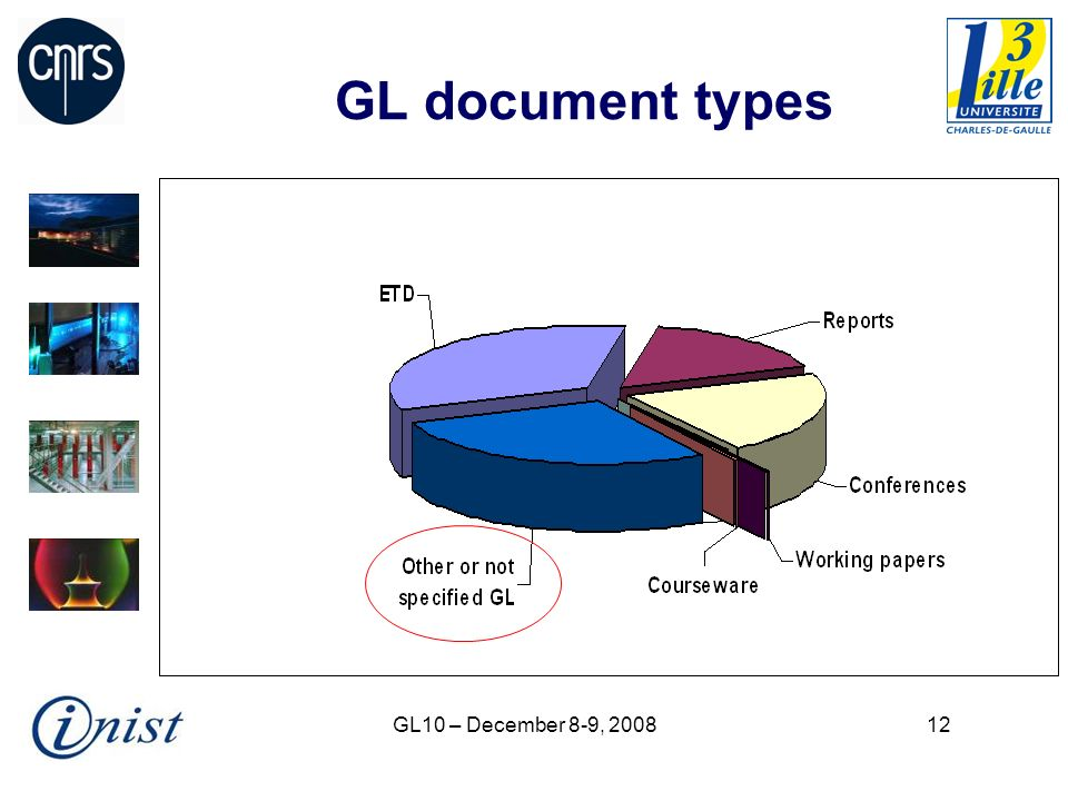 GL10 – December 8-9, 200812 GL document types