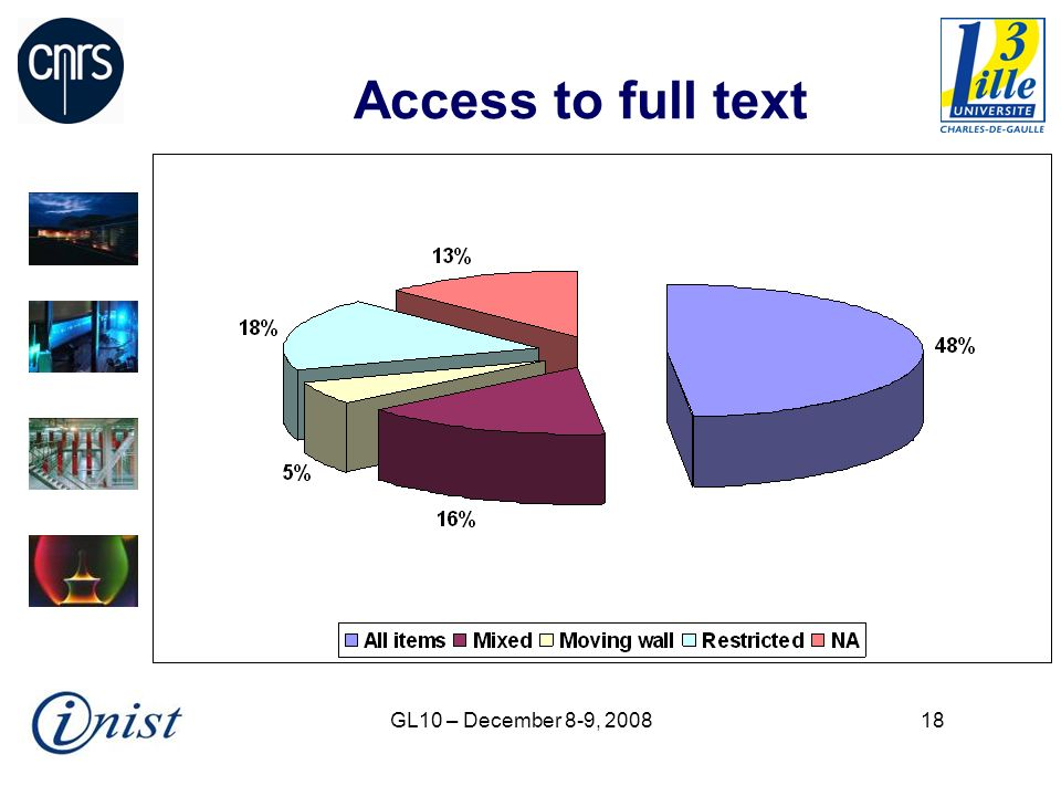 GL10 – December 8-9, 200818 Access to full text