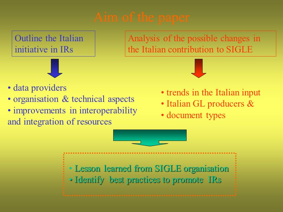Aim of the paper Outline the Italian initiative in IRs Analysis of the possible changes in the Italian contribution to SIGLE data providers organisation & technical aspects improvements in interoperability and integration of resources trends in the Italian input Italian GL producers & document types Lesson learned from SIGLE organisation Identify best practices to promote IRs Identify best practices to promote IRs