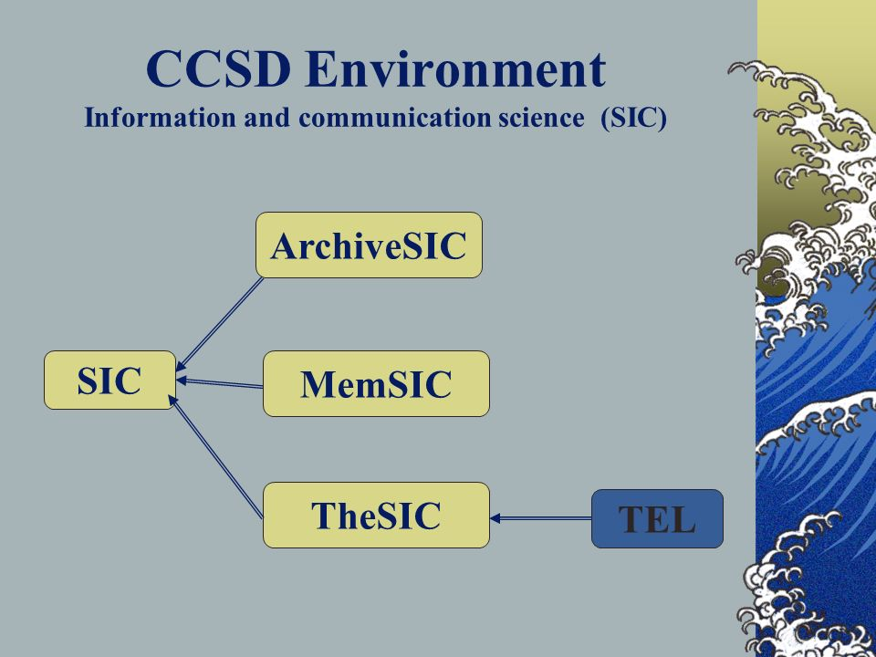 CCSD Environment Information and communication science (SIC) ArchiveSIC SIC TEL MemSIC TheSIC