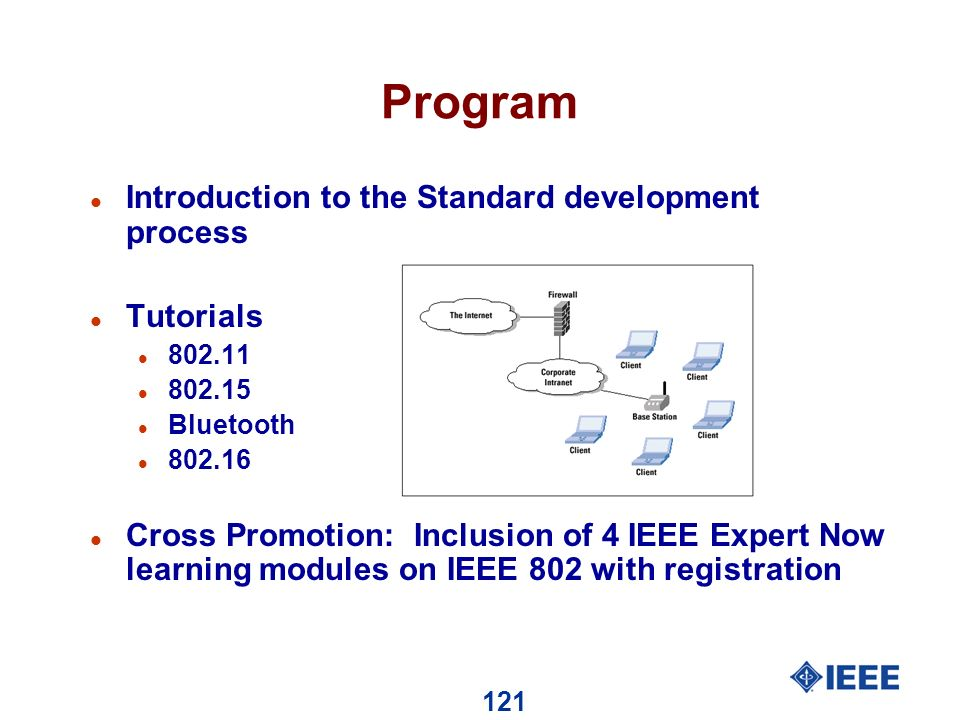 121 Program l Introduction to the Standard development process l Tutorials l 802.11 l 802.15 l Bluetooth l 802.16 l Cross Promotion: Inclusion of 4 IEEE Expert Now learning modules on IEEE 802 with registration
