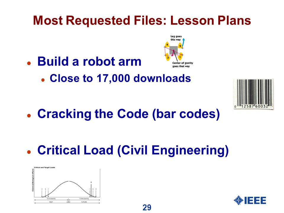 29 Most Requested Files: Lesson Plans l Build a robot arm l Close to 17,000 downloads l Cracking the Code (bar codes) l Critical Load (Civil Engineering)